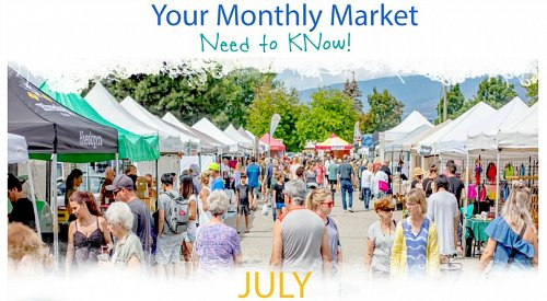 VIDEO: Your Monthly Market Need to KNow!: July 2019
